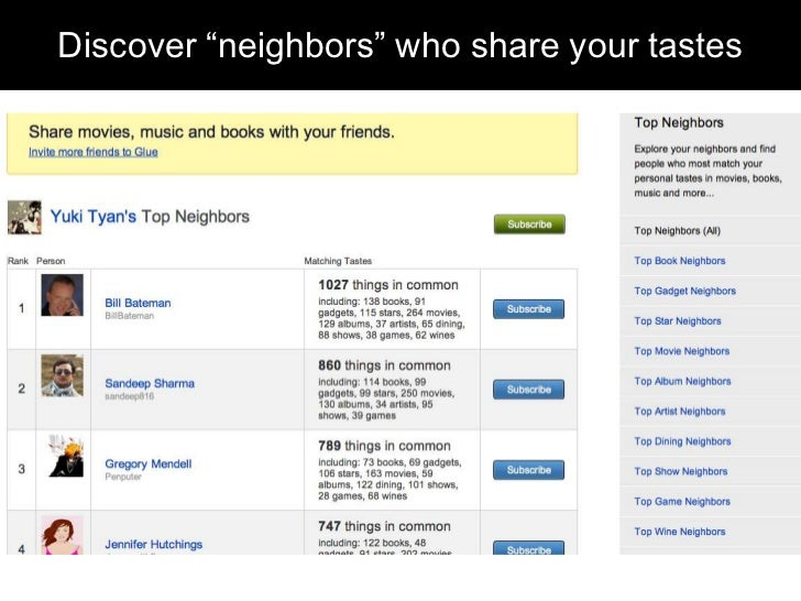 Discover ―neighbors‖ who share your tastes
