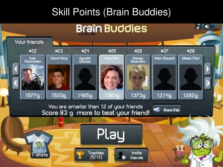 SkillRedeemable Points      Points (Brain Buddies)
