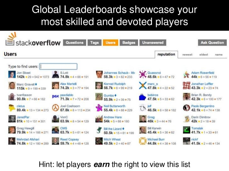 Global Leaderboards showcase your most skilled and devoted players Hint: let players earn the right to view this list