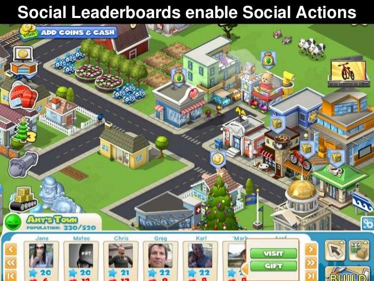 Social Leaderboards enable Social Actions