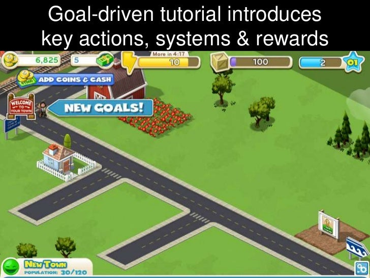 Goal-driven tutorial introduceskey actions, systems & rewards