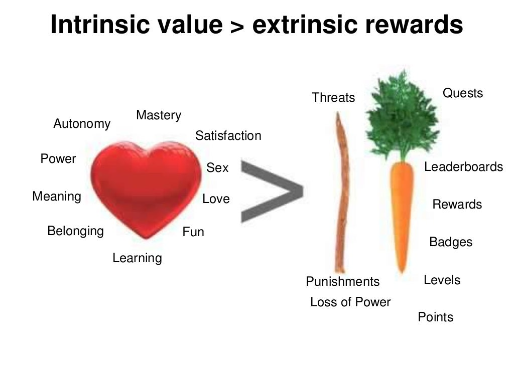Intrinsic Value Gt Extrinsic Rewards