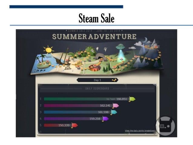 Steam Sale • Sammelkarten für gekaufte Spiele • Badges – In-Game Gegenstände – Emoticons – Profil-Hintergrund – Erfahrungs...