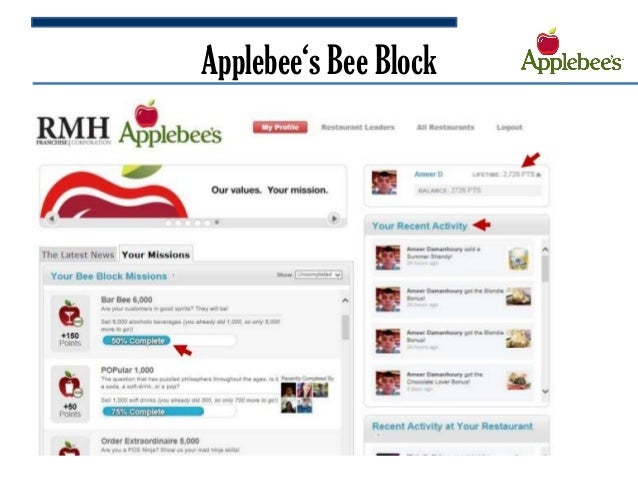 "Applebee's Bee Block • ""Bee TV"" • Badges – Verkaufe 100 Bier Cola • Highscores – Punkte / Missionen – Täglich / Wöchentlic..."
