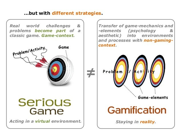 …but with different strategies. Real world challenges & problems become part of a classic game. Game-context.  Transfer of...