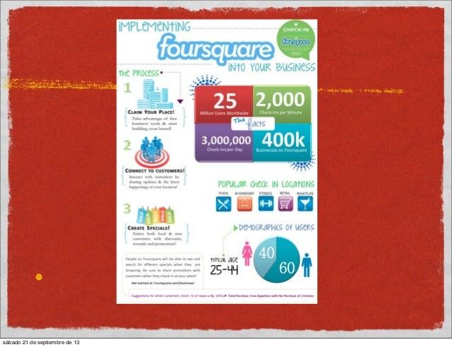 Foursquare sábado 21 de septiembre de 13