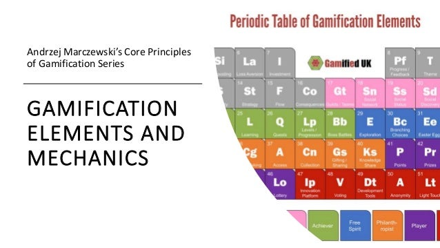 GAMIFICATION ELEMENTS AND MECHANICS Andrzej Marczewski's Core Principles of Gamification Series