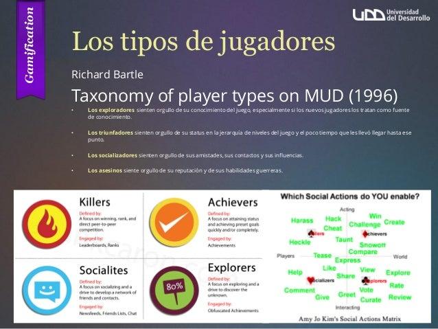 Los tipos de jugadores Richard Bartle Taxonomy of player types on MUD (1996) • Los exploradores sienten orgullo de su cono...