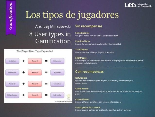 Los tipos de jugadores Andrzej Marczewski 8 User types in Gamification Sin recompensas Socializadores Les gusta hablar con...