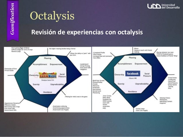 Octalysis Revisión de experiencias con octalysis
