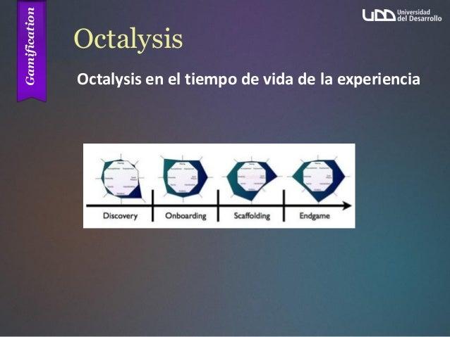 Octalysis Octalysis en el tiempo de vida de la experiencia
