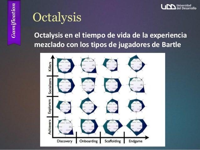 Octalysis Octalysis en el tiempo de vida de la experiencia mezclado con los tipos de jugadores de Bartle