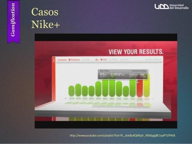 Casos Nike+ http://www.youtube.com/playlist?list=PL_zkxi8uKQMlpV_MDdpjgBE1xpPTLfFWB