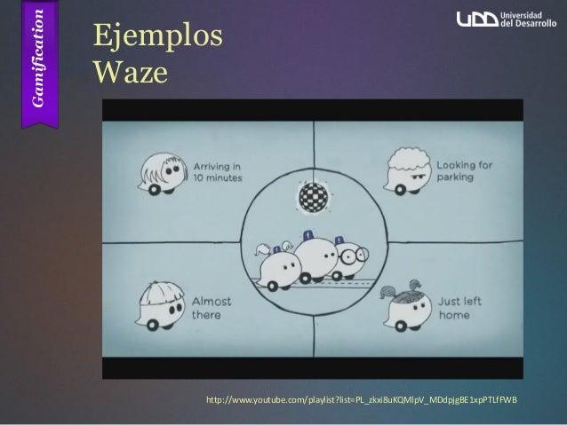 Ejemplos Waze http://www.youtube.com/playlist?list=PL_zkxi8uKQMlpV_MDdpjgBE1xpPTLfFWB