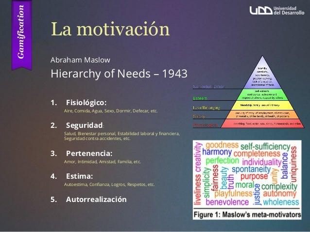 La motivación Abraham Maslow Hierarchy of Needs – 1943 1. Fisiológico: Aire, Comida, Agua, Sexo, Dormir, Defecar, etc. 2. ...