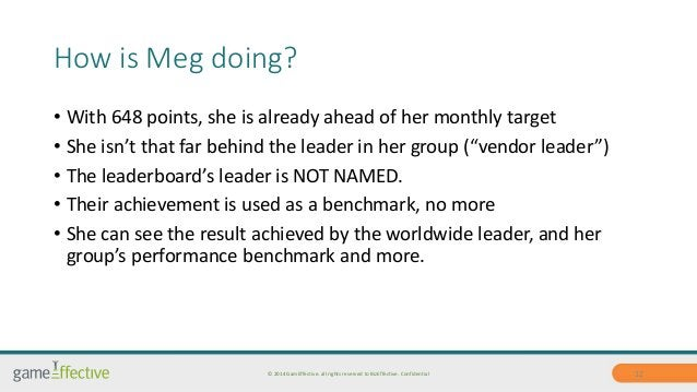 How is Meg doing?  • With 648 points, she is already ahead of her monthly target  • She isn't that far behind the leader i...