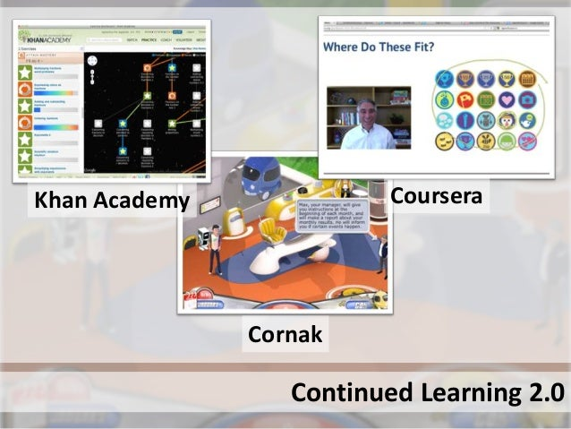 Continued Learning 2.0CornakKhan Academy Coursera