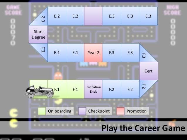 Play the Career GameF.1 F.1 F.1ProbationEndsF.2E.1 Year 2 F.3E.2 E.3 E.3 E.3StartDegreeE.2E.1F.2F.3CertF.2E.1 F.3E.2On boa...