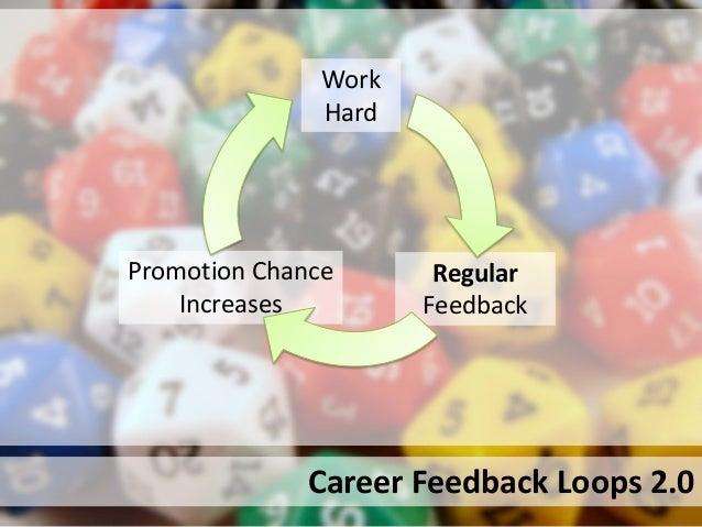 Career Feedback Loops 2.0Promotion ChanceIncreasesRegularFeedbackWorkHard