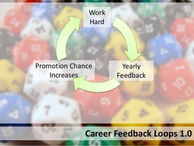 Career Feedback Loops 1.0Promotion ChanceIncreasesYearlyFeedbackWorkHard