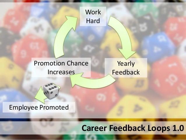 Career Feedback Loops 1.0Promotion ChanceIncreasesYearlyFeedbackWorkHardEmployee Promoted