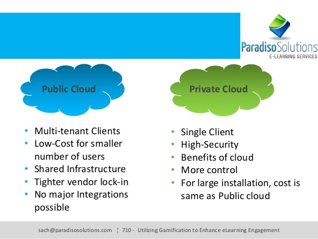 sach@paradisosolutions.com ¦ 710 - Utilizing Gamification to Enhance eLearning Engagement Public Cloud Private Cloud • Mul...