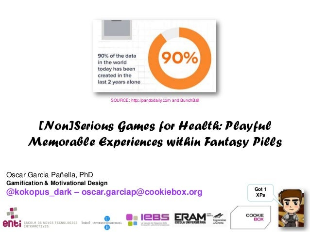 SOURCE: http://pandodaily.com and BunchBall  [Non]Serious Games for Health: Playful Memorable Experiences within Fantasy P...