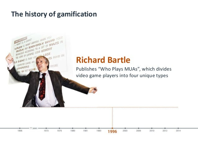 """The history of gamification Richard Bartle Publishes """"Who Plays MUAs"""", which divides video game players into four unique t..."""