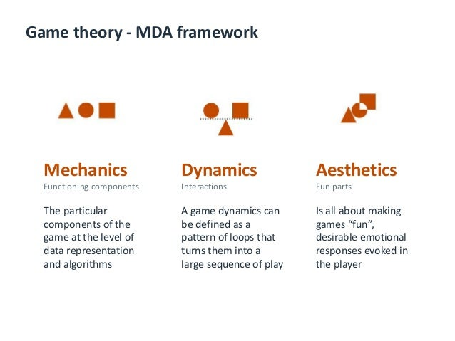 Game theory - MDA framework Mechanics Functioning components The particular components of the game at the level of data re...