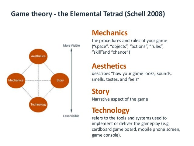 """Game theory - the Elemental Tetrad (Schell 2008) Mechanics the procedures and rules of your game (""""space"""", """"objects"""", """"act..."""