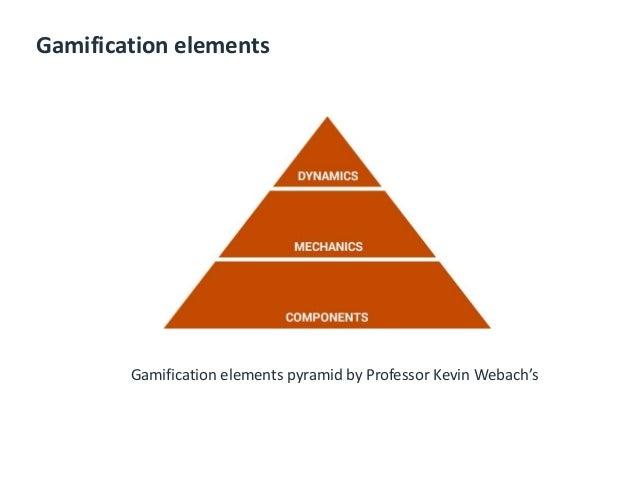 Gamification elements Gamification elements pyramid by Professor Kevin Webach's