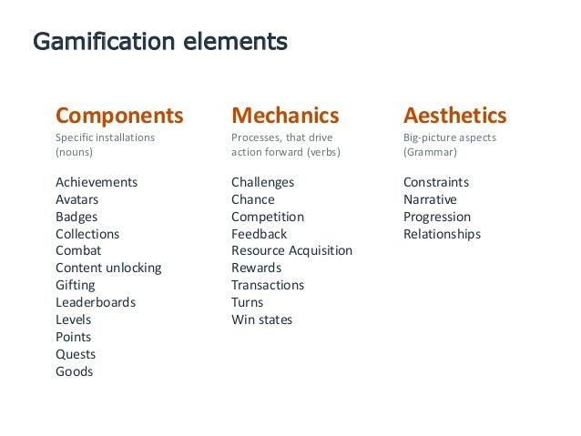 Gamification elements Components Specific installations (nouns) Achievements Avatars Badges Collections Combat Content unl...