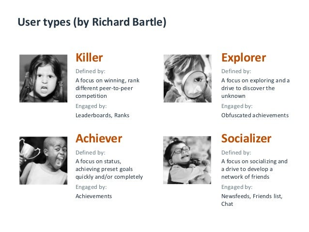 User types (by Richard Bartle) Killer Defined by: A focus on winning, rank different peer-to-peer competition Engaged by: ...