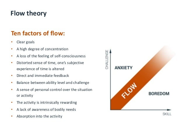 Flow theory Ten factors of flow: • Clear goals • A high degree of concentration • A loss of the feeling of self-consciousn...