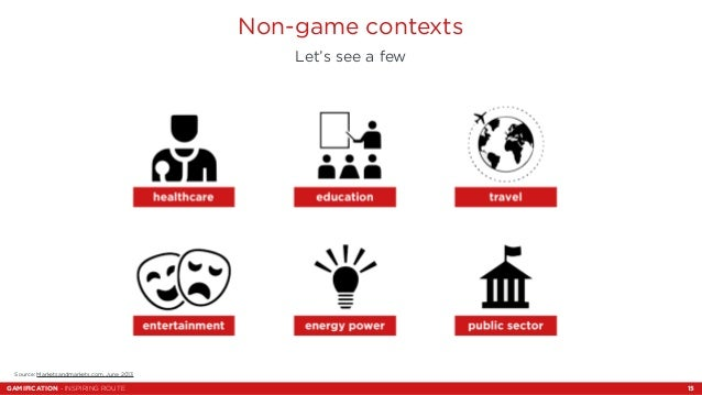 Non-game contexts  Let's see a few  Source: Marketsandmarkets.com, June 2013  GAMIFICATION - INSPIRING ROUTE 15