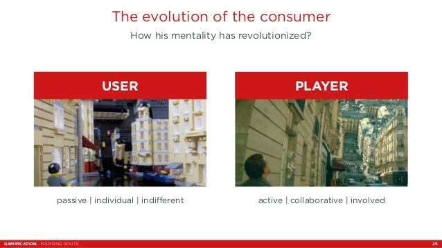 The evolution of the consumer  How his mentality has revolutionized?  USER PLAYER  passive   individual   indifferent acti...