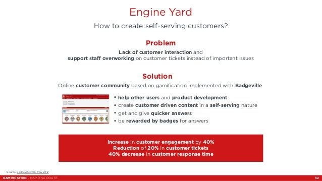 Engine Yard  How to create self-serving customers?  Source: Badgeville.com, May 2012  Problem  Lack of customer interactio...
