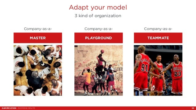 Adapt your model  3 kind of organization  Company-as-a-  MASTER  Company-as-a-  PLAYGROUND  Company-as-a-  TEAMMATE  GAMIF...