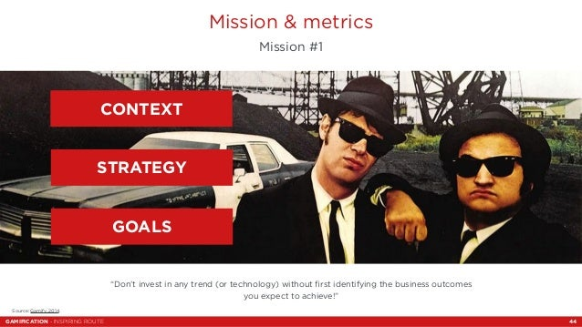 """Mission & metrics  Mission #1  Source: Gamify, 2014.  CONTEXT  STRATEGY  GOALS  """"Don't invest in any trend (or technology)..."""