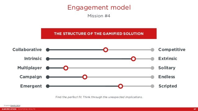 Engagement model  Mission #4  Collaborative  Multiplayer  Campaign  Emergent  Source: Gamify, 2014.  Intrinsic  Competitiv...