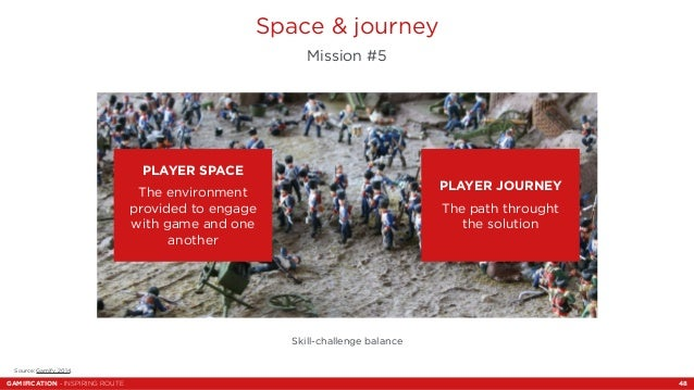 Space & journey  Mission #5  Source: Gamify, 2014.  Skill-challenge balance  PLAYER SPACE  The environment  provided to en...
