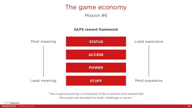 The game economy  Mission #6  Source: Gamify, 2014.  SAPS reward framework  STATUS  ACCESS  POWER  STUFF  Most meaning  Le...