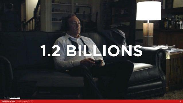 1.2 BILLIONS  Source: Spilgame, 2013  GAMIFICATION - INSPIRING ROUTE 5