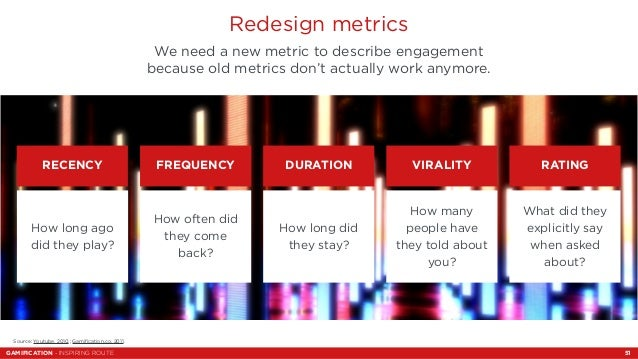 Redesign metrics  We need a new metric to describe engagement  because old metrics don't actually work anymore.  RECENCY  ...
