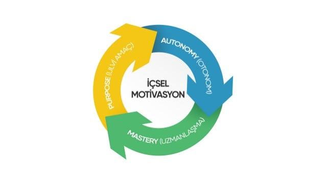 Hedef Kurallar Geri Bildirim Ödüller Motivasyon FITBIT