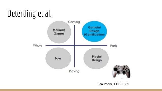 Gee's Gaming Principles Jen Porter, EDDE 801