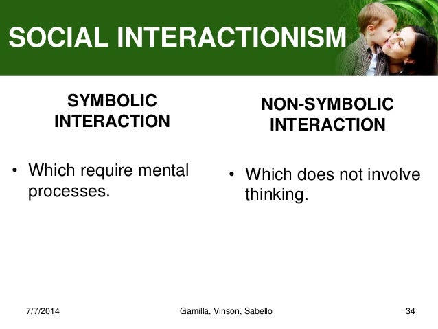 symbolic interaction in society A symbolic interactionist history of sexuality writings on interaction how the members of a society manipulate cultural resources.