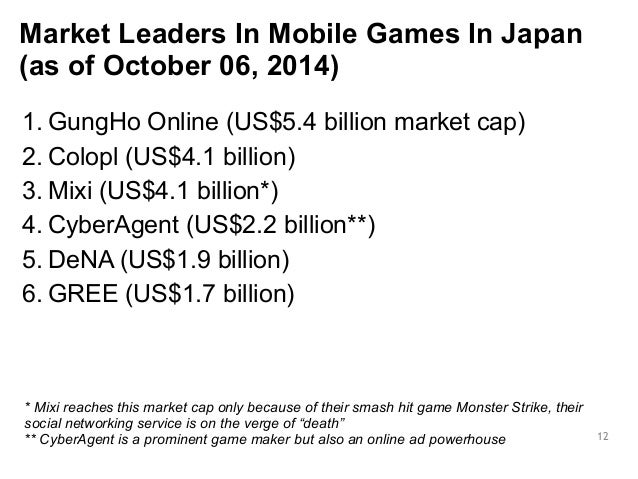 Market Leaders In Mobile Games In Japan  (as of October 06, 2014)  1. GungHo Online (US$5.4 billion market cap)  2. Colopl...