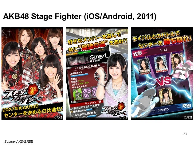AKB48 Stage Fighter (iOS/Android, 2011)  23  Source: AKS/GREE