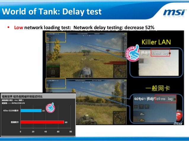 • Low network loading test: Network delay testing: decrease 52%World of Tank: Delay test